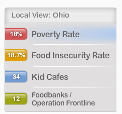 Child Hunger Ends Here Ohio Statistics