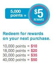 walgreens balance rewards program