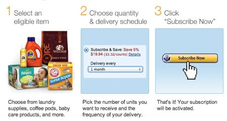 Amazon Subscribe and Save Discount and Benefits