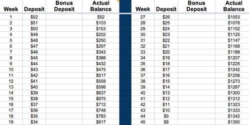 52 Week Savings Challenge Spreadsheet