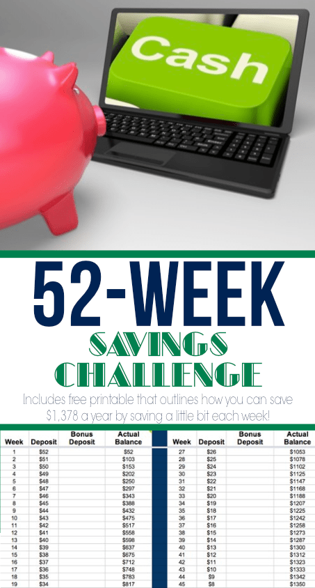 Take the 52-week saving challenge to grow your savings account! Find a free printable inside to help you save $1,378 a year if you follow the plan!