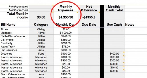 Budgeting Spreadsheet - Monthly Expenses