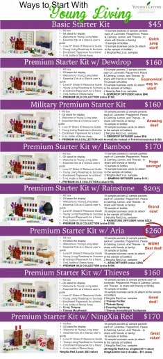 Young Living Essential Oil Starter Kits